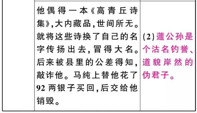 名著阅读 |《儒林外史》知识梳理+练习及答案