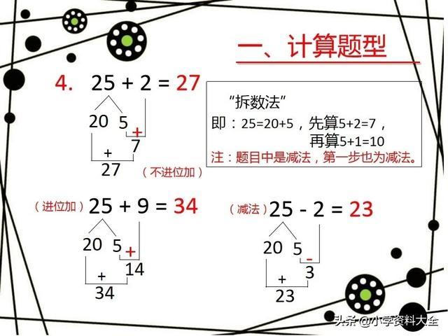 一年级下数学期末复习(各题型讲解)