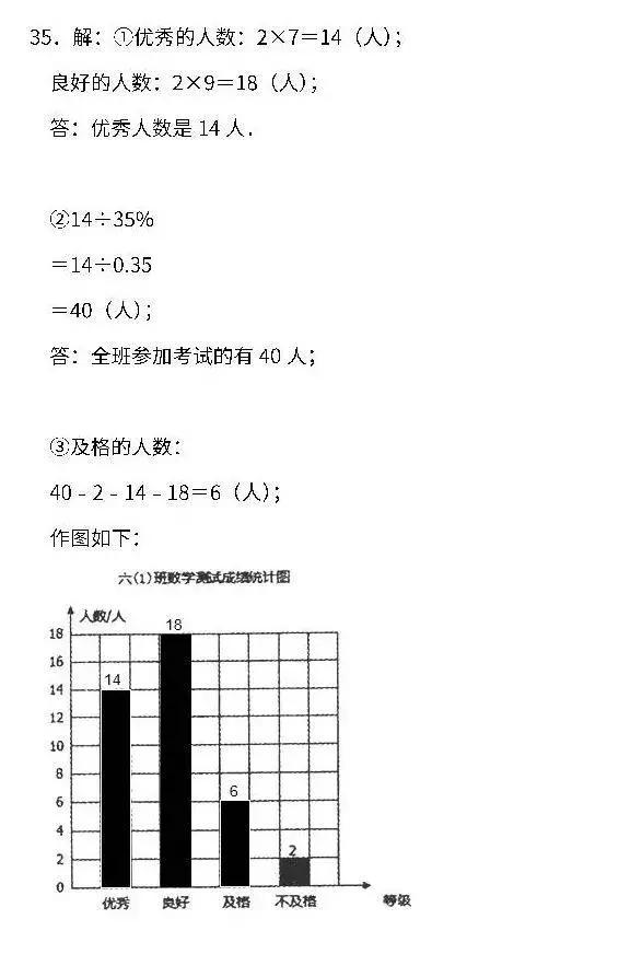 小学1~6年级数学下册期末测试卷(含答案)