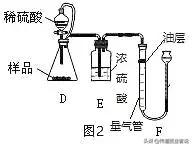 初三化学第二学期二模考试试题