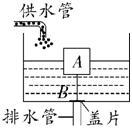 浮力与液体压强真题解析及解题思路