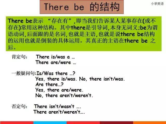 小学英语1-6年级语法总复习