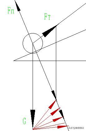 物理——画图解决共点力平衡问题
