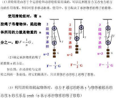 初中物理滑轮组知识点