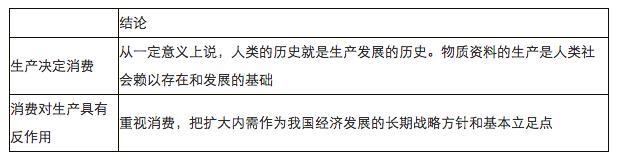 高中政治(4)生产与经济制度