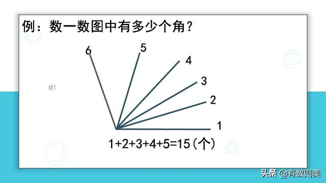 小学数学巧数图形的技巧