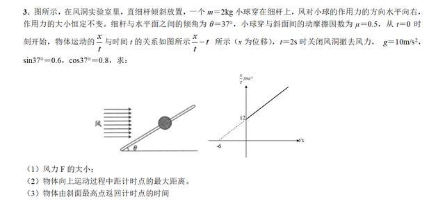 专题----- 牛顿运动定律相关的极值问题