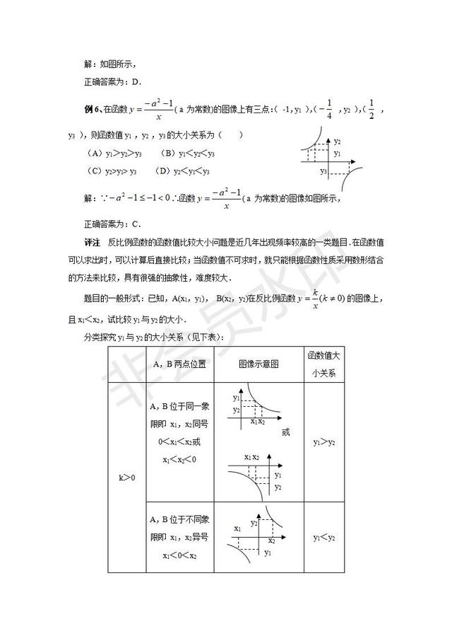 中考数学反比例函数题型分类解析