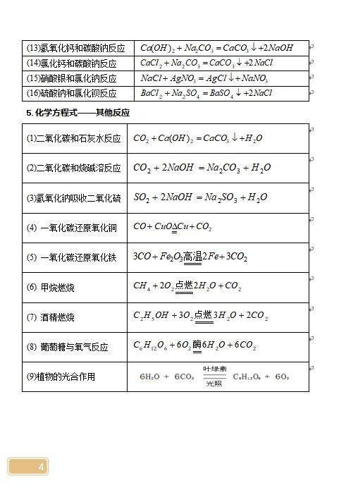 初中三年化学方程式与实验大全总结