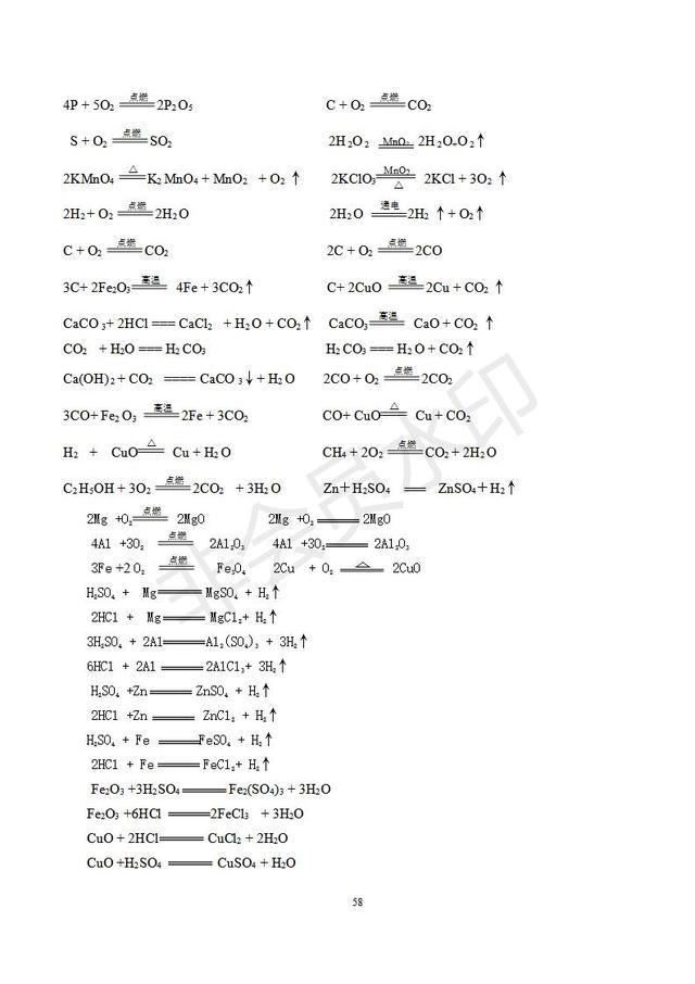 人教版初三化学总复习分章精品资料