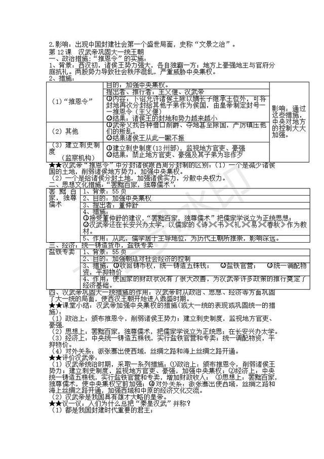 部编人教版七年级上册中国历史知识点归纳总结