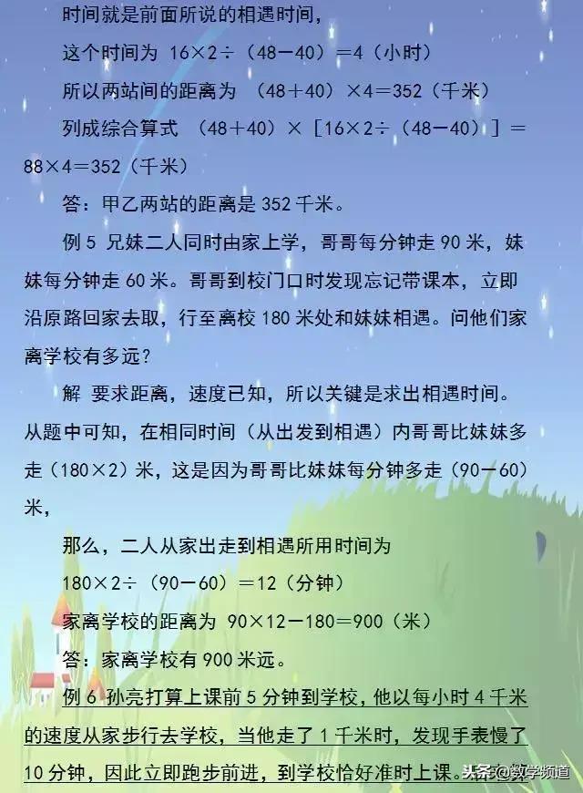 小学数学-12种实际应用题模型汇总
