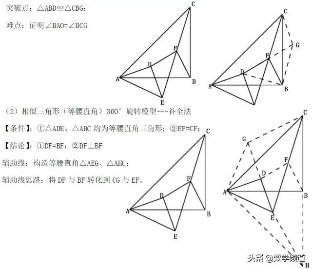 初中数学-八大几何模型