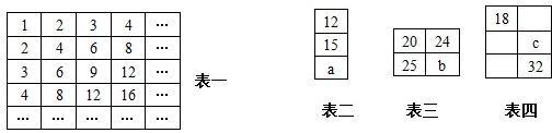 初一数学(上)期中考试复习每日练(10.29)