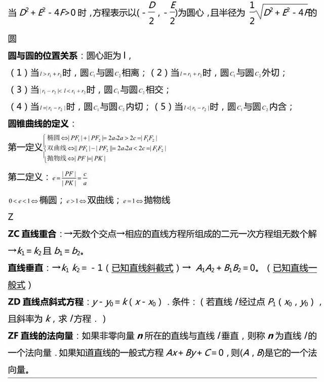高考数学解析几何考点结论大全,考试直接套用!