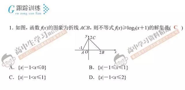 资深数学老师:数学想上130+, 必须掌握这些高效解题法!