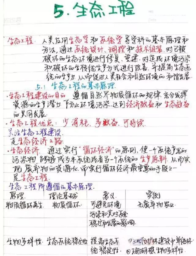 史上最全的手写版高中生物笔记!高清无码,收藏学习!