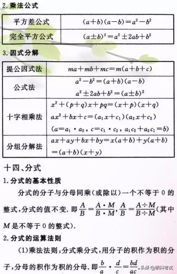 初中数学重要公式定律汇总