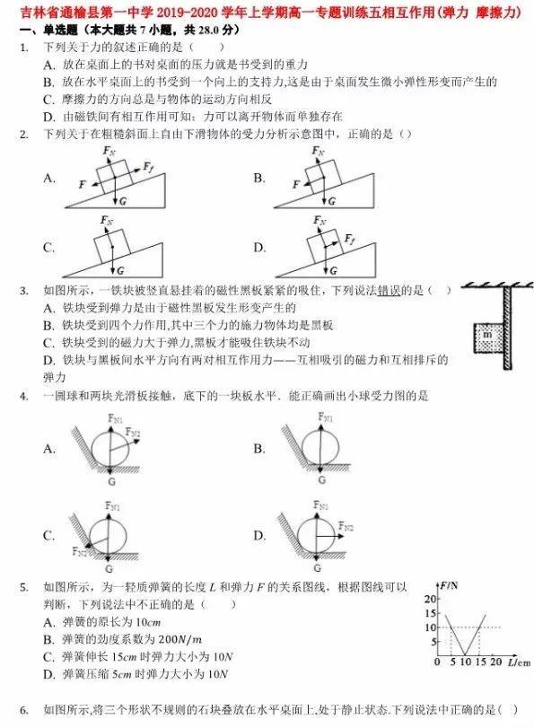 高中物理专题训练——相互作用(弹力 摩擦力)