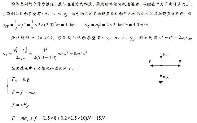 牛顿运动定律典型例题精讲