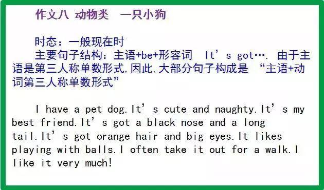 学习技巧:小学3-6年级英语作文详解!考试写作轻轻松松!