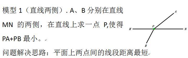 2020年河南中考15题解析——将军饮马模型