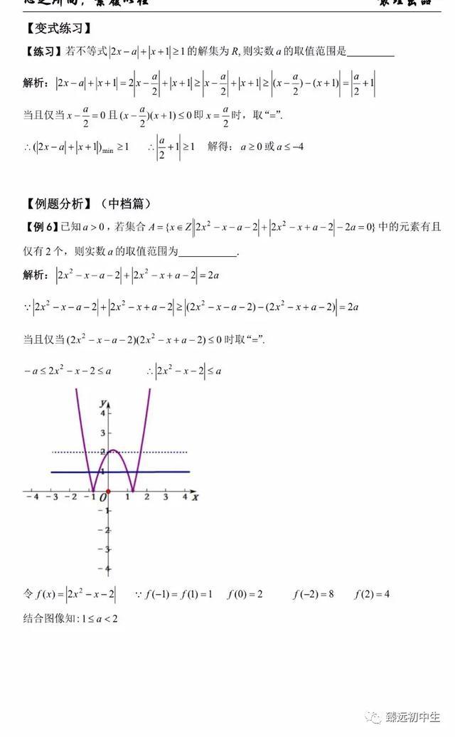 绝对值函数和绝对值不等式