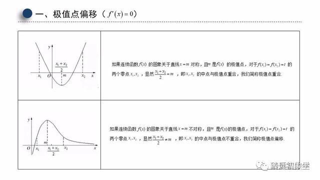 高考数学偏移问题再探究