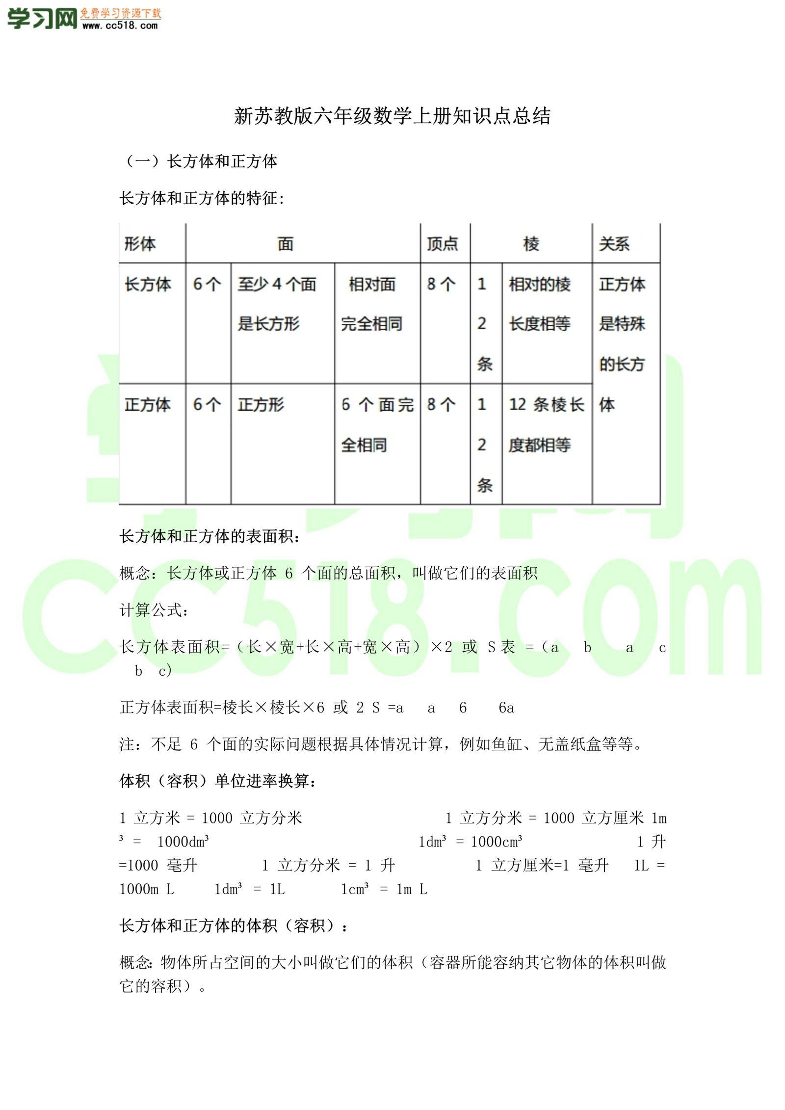 六年级上册数学-知识点汇总(苏教版)