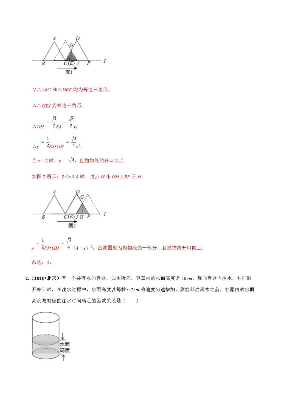 2020年中考数学选择填空压轴题汇编:动点产生的函数图像(文件编号:21011509)