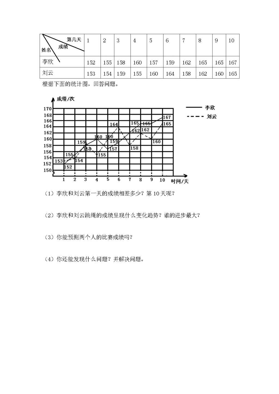 2021年小学五年级下册全科目寒假预习资料(文件编号:21012107)