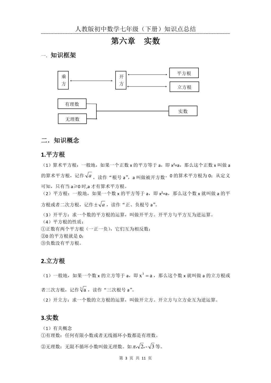 2021年初一下册全科目寒假预习资料(文件编号:21012111)
