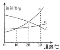 2020年贵州省铜仁市中考化学真题及答案(文件编号:21030127)