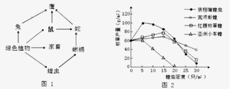 高三生物三轮复习主观必考押题练习含答案(文件编号:21041005)